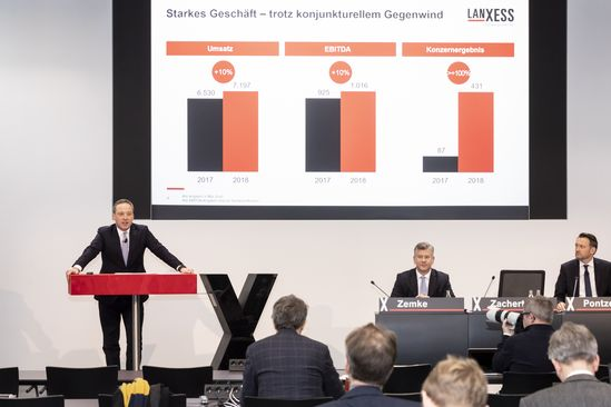 csm_LANXESS_Annual_Press_Conference_2_fb9c4529f3